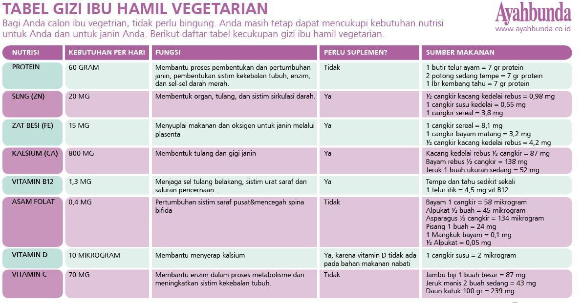 KEJADIAN PREEKLAMSIA PADA IBU HAMIL (STUDI ANALITIK DI RS. ST. FATIMAH MAKSSAR TAHUN 2015)