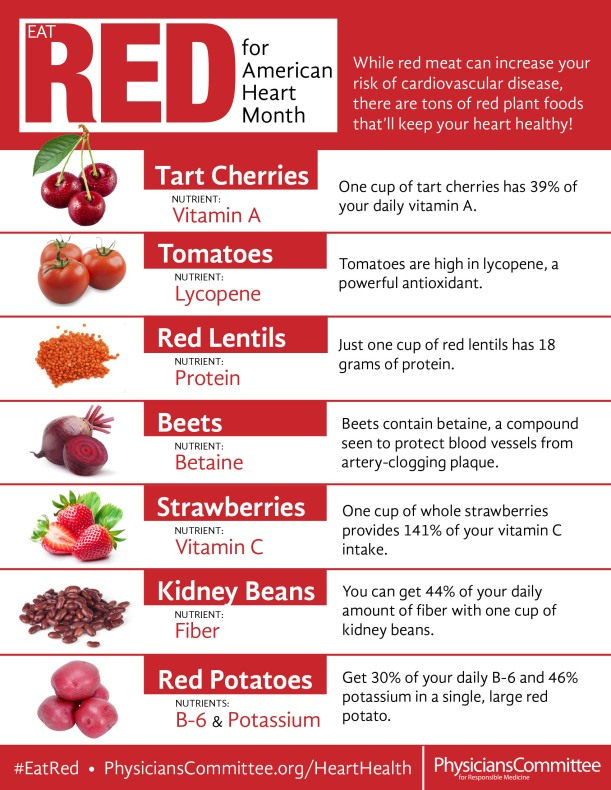 Infographic-American-Heart-Month-Eat-Red
