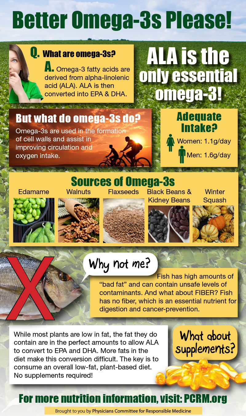 Infographic-Omega-3