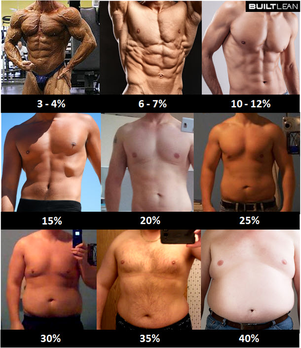 body-fat-percentage-men_zps3f03851c