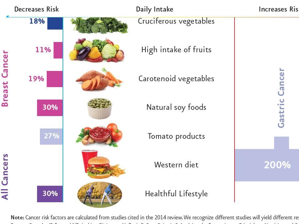 Brosur Diet Penyakit Jantung